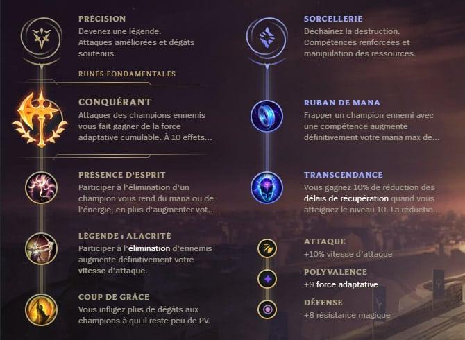 Guide LoL Azir Mid S10 Runes