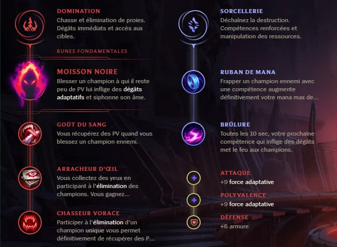 Guide LoL Brand Support S10 Runes