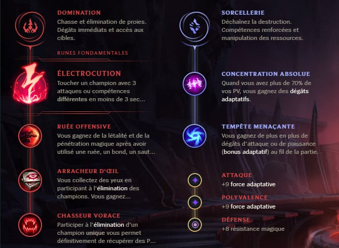 Guide LoL Diana Mid S10 Runes