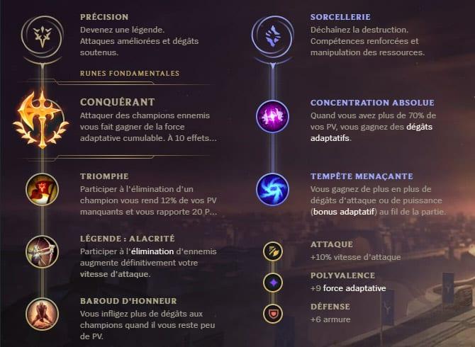 Guide LoL Draven Bot S10 Runes