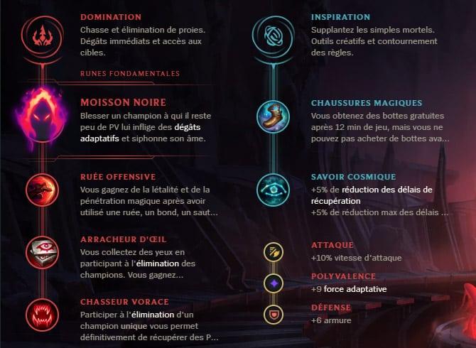 Guide LoL Ekko Jungle S10 Runes