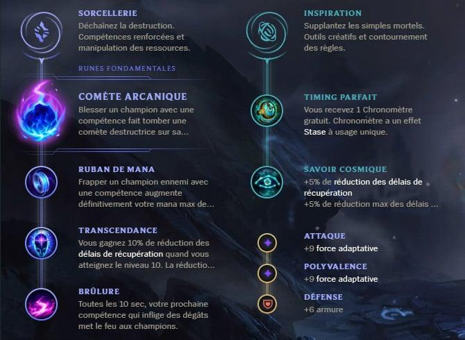 Guide LoL Fiddlesticks Support S10 Runes