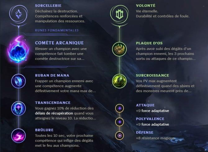Guide LoL Gangplank Mid S10 Runes