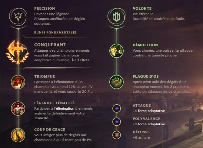 Guide LoL Garen Mid S10 Runes