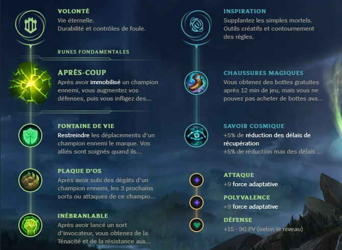 Guide LoL Gragas Support S10 Runes