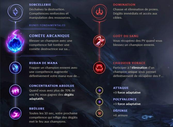 Guide LoL Heimerdinger Mid S10 Runes