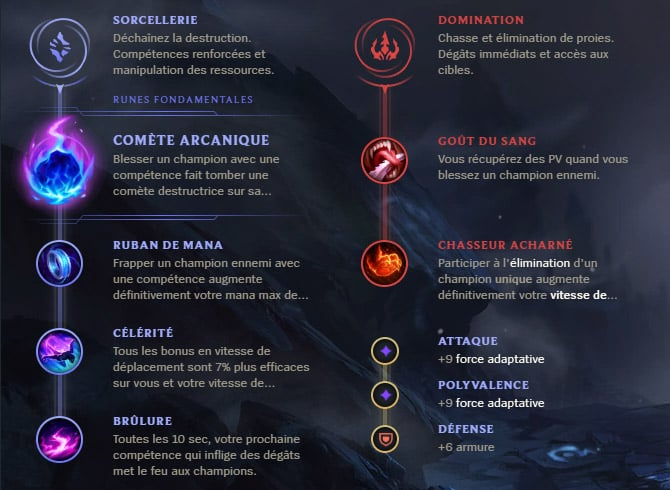 Guide LoL Janna Support S10 Runes