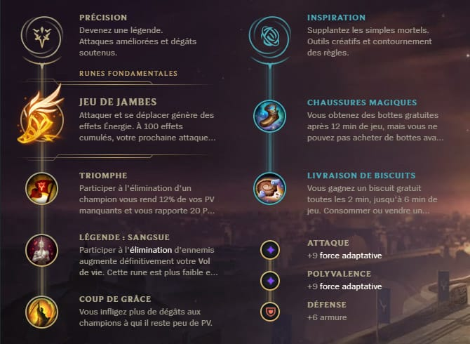 Guide LoL Jhin Bot S10 Runes