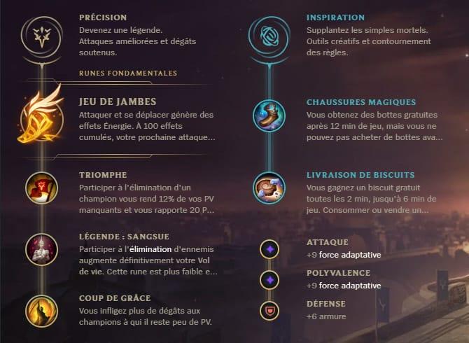 Guide LoL Jhin Bot S10 Runes