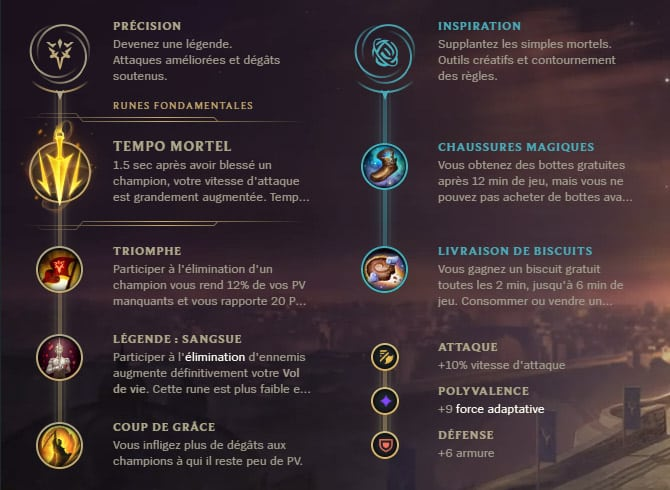 Guide LoL Jinx Bot S10 Runes
