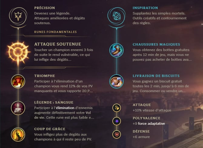 Guide LoL Kaisa Bot S10 Runes