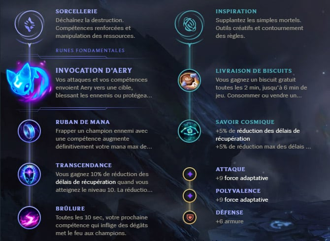 Guide LoL Karma Mid S10 Runes