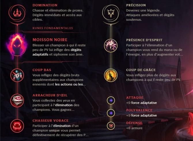 Guide LoL Karthus Jungle S10 Runes