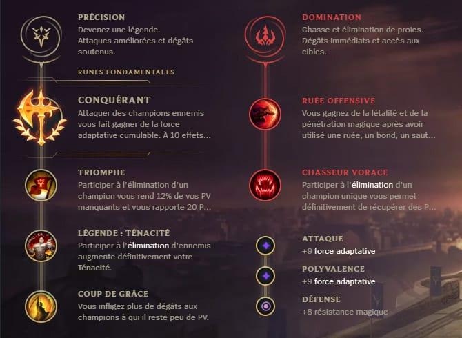 Guide LoL Katarina Mid S10 Runes