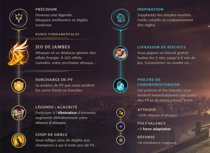 Guide LoL Kayle Mid S10 Runes