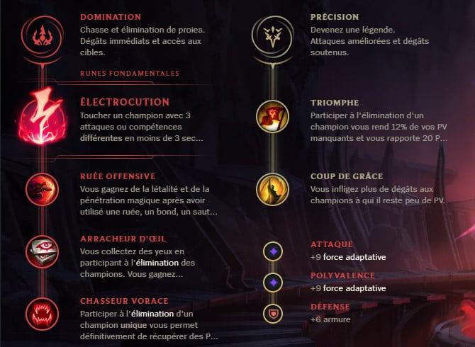 Guide LoL Khazix Jungle S10 Runes