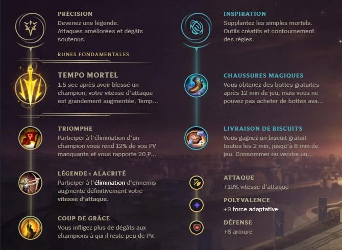Guide LoL KogMaw Bot S10 Runes