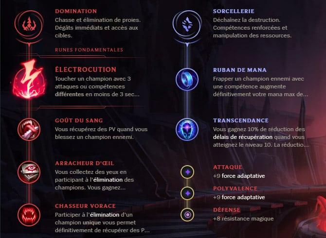 Guide LoL LeBlanc Mid S10 Runes