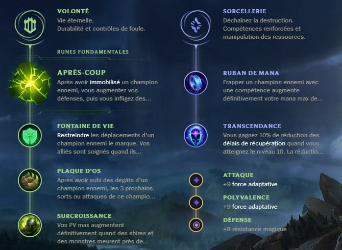 Guide LoL Lissandra Mid S10 Runes