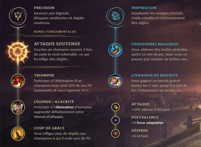 Guide LoL Lucian Mid S10 Runes