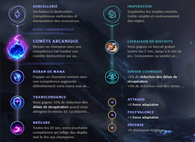Guide LoL Lux Mid S10 Runes