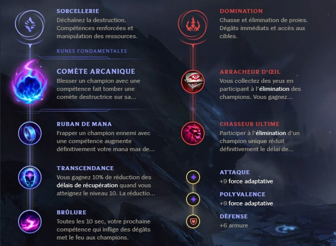 Guide LoL Lux Support S10 Runes