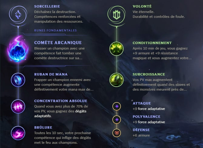Guide LoL Malphite Top S10 Runes