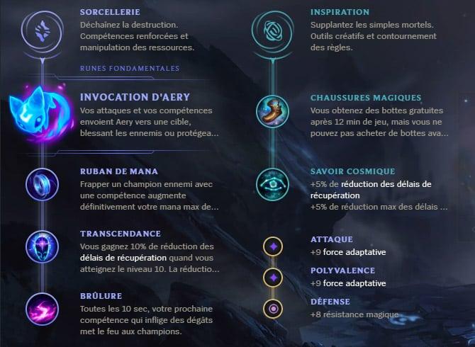 Guide LoL Malzahar Mid S10 Runes