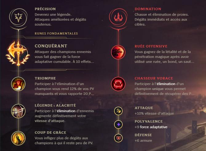 Guide LoL MasterYi Jungle S10 Runes