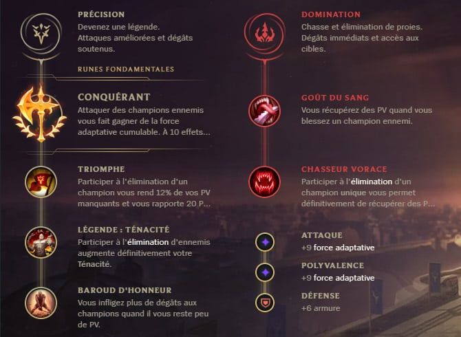 Guide LoL Mordekaiser Mid S10 Runes