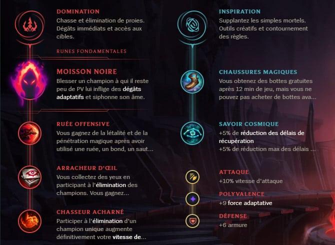 Guide LoL Nidalee Jungle S10 Runes