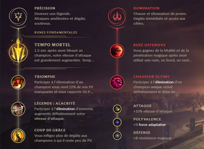 Guide LoL Nocturne Mid S10 Runes