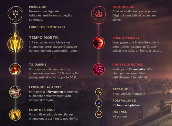 Guide LoL Nocturne Top S10 Runes