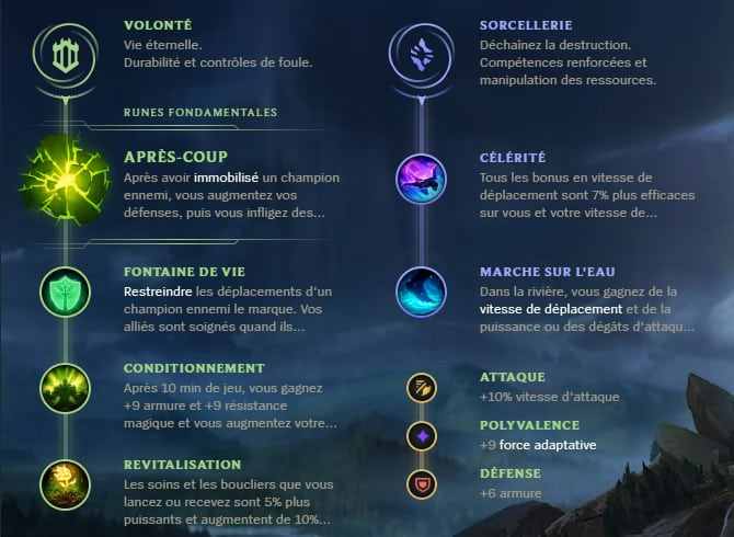 Guide LoL Nunu Jungle S10 Runes