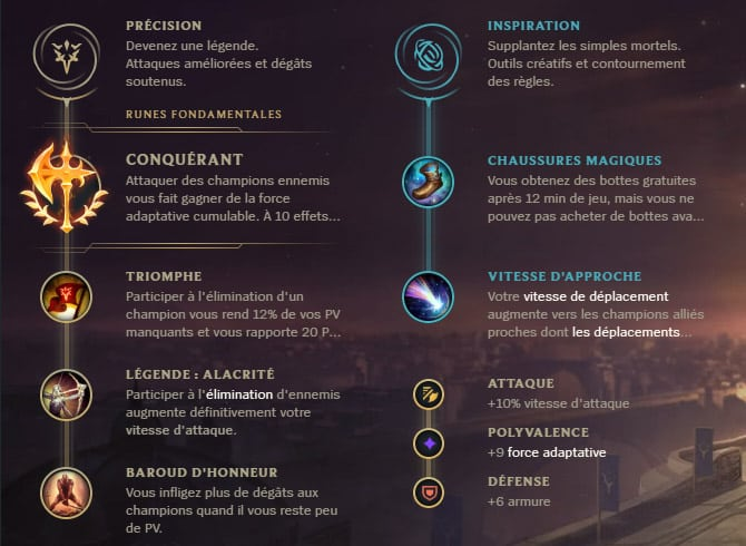 Guide LoL Olaf Jungle S10 Runes