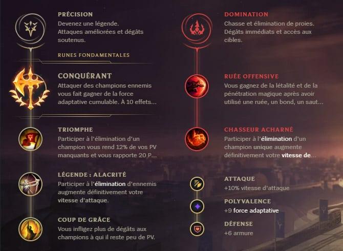 Guide LoL Pantheon Jungle S10 Runes
