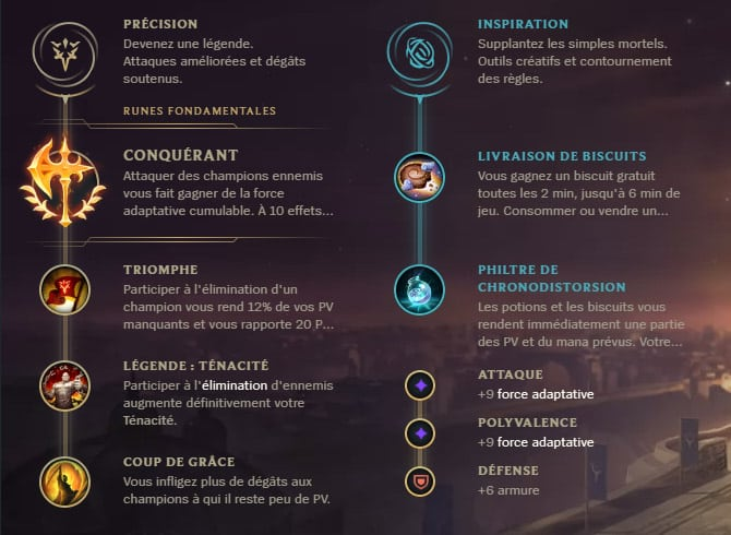 Guide LoL Pantheon Mid S10 Runes