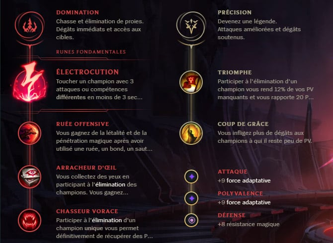 Guide LoL Qiyana Mid S10 Runes