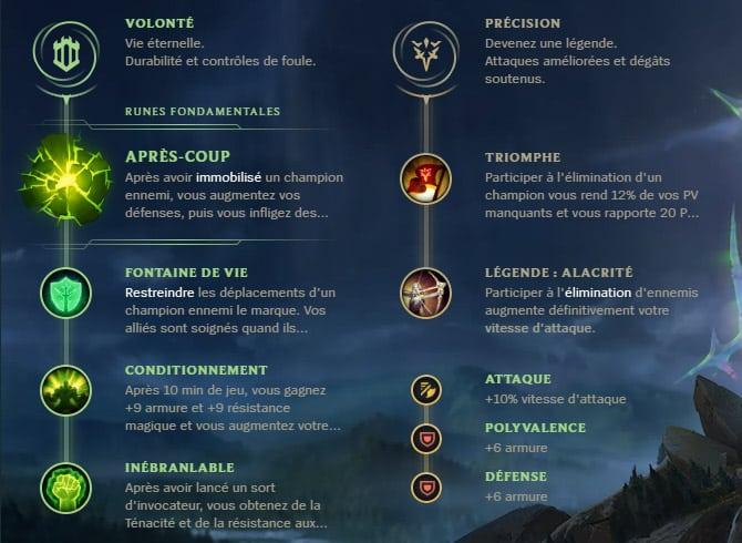 Guide LoL Rammus Jungle S10 Runes