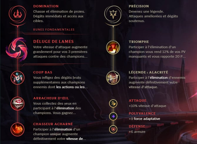 Guide LoL RekSai Jungle S10 Runes