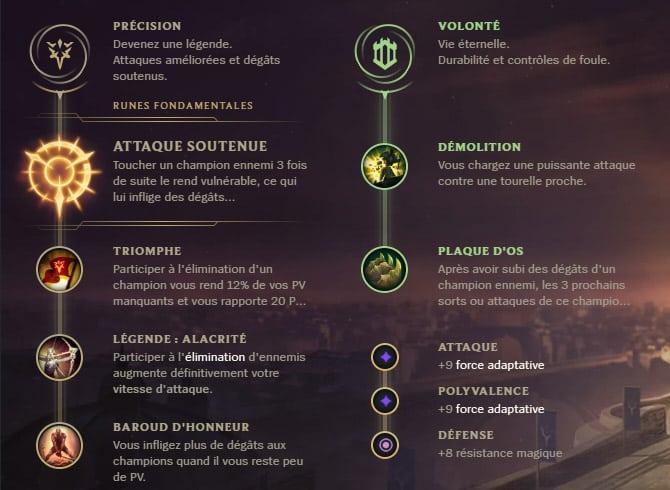 Guide LoL Renekton Mid S10 Runes