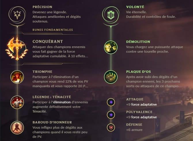 Guide LoL Renekton Top S10 Runes