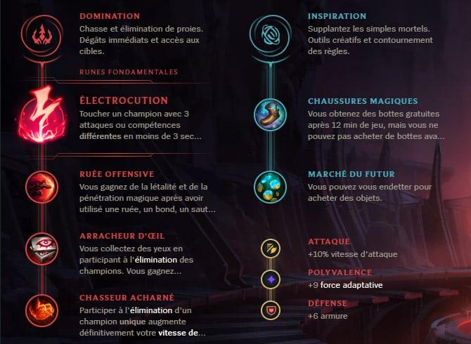Guide LoL Rengar Jungle S10 Runes