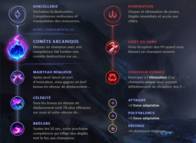 Guide LoL Rumble Mid S10 Runes