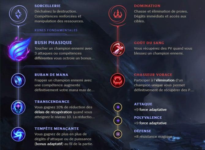 Guide LoL Ryze Mid S10 Runes