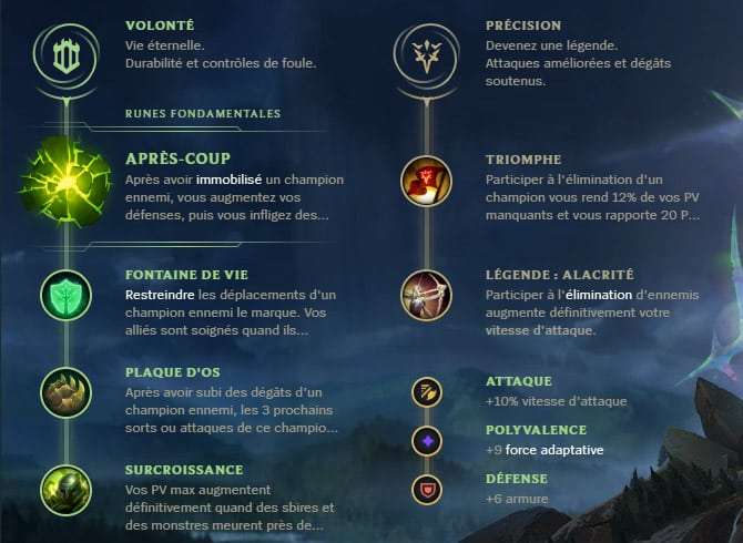 Guide LoL Sejuani Jungle S10 Runes