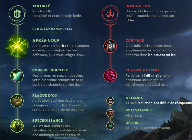 Guide LoL Shen Support S10 Runes