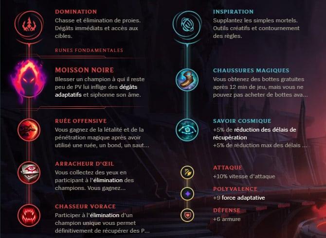 Guide LoL Shyvana Jungle S10 Runes