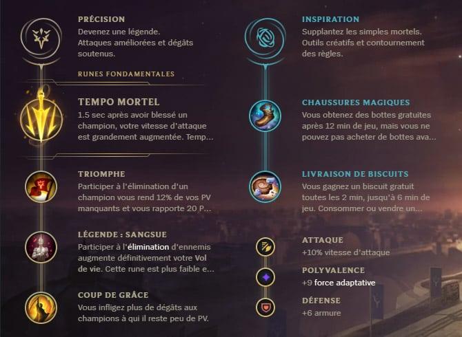 Guide LoL Sivir Bot S10 Runes