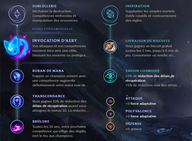 Guide LoL Sona Support S10 Runes